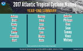 extremely active 2017 atlantic hurricane season finally ends