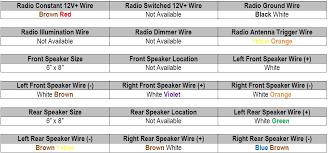 radio speaker wiring diagram pontiac grand am speaker wiring for