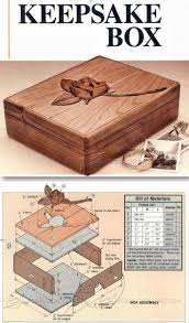Easy Wood Craft Plans by Keepsake Box Plans Woodworking Plans And Projects