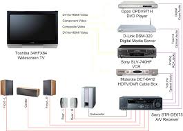 home theater dvr this is the page