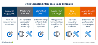 goals planner template six actionable steps to build a strategic marketing plan at your siriusdecisions marketing plan on a page template