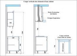 hauteur prise cuisine plan de travail hauteur plan de travail cuisine standard 10 233clairage et