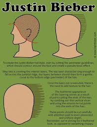 interior layers haircut how to for justin bieber s haircut with diagram and hair cutting