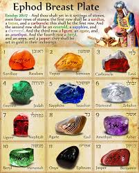 stones of each of the 12 tribes of israel miscellaneous
