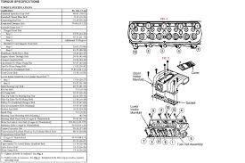 mustang 46 head bolt torq spec html in ykodosegub github com