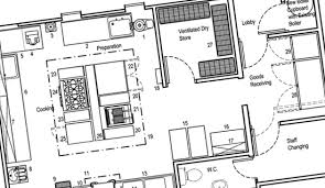 how to design a commercial kitchen commercial kitchen design bhs foodservice solutions