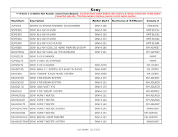 home theater system for sony bravia download free pdf for sony ht 5500d home theater manual