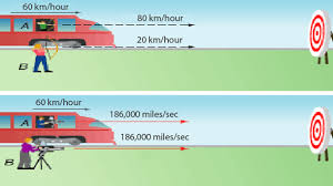 Speed Of Light In Vaccume 25 Crazy Facts About The Universe