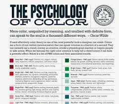 what does your favorite color say about you the happygirl insights what does your favorite color say about you
