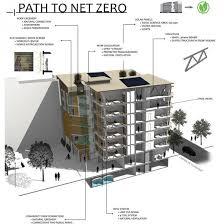 architectural design architectural design development the illinois school of