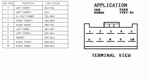 wiring diagram pioneer 2003 honda accord u2013 readingrat net