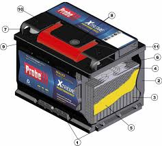 what is a battery about battery automotive batteries