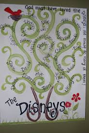 family tree idea or can be used with students names