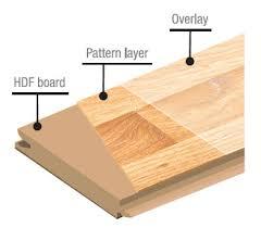 Laminate Flooring Lumber Liquidators 6mm American Classic Oak Dream Home Utopia Lumber Liquidators