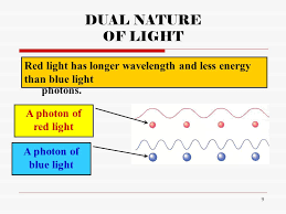 Blue Light Wavelength 1 Chapter 3b Modern Atomic Theory 2 Chapter Outline Waves