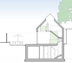 giles homes floor plans giles pike architects designs timber clad house for a tiny plot