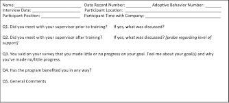 best photos of motel interview question template interview