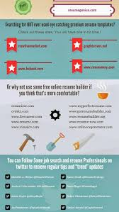 Free Online Resume Checker by Texty Cafe Google