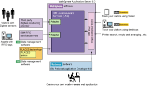 web application architecture best design images of web