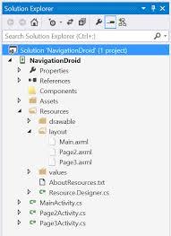 xamarin layout file mvvm light navigation 4