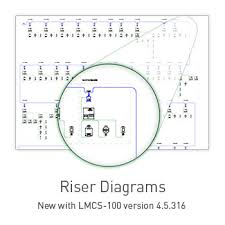 dlm computer interface tools and lmcs software legrand