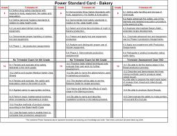 pdf pinterest haccp coffee shop business plan template cafe ppt