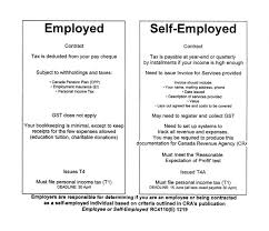 employment contract template canada resume risk managerjob