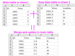 excel compare two tables find only matching data how to merge two tables by matching a column in excel