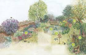 Wildlife Garden Ideas Gardening For Wildlife Berks Bucks Oxon Wildlife Trust