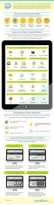 communications class online 4 crucial components of any online course infographic online