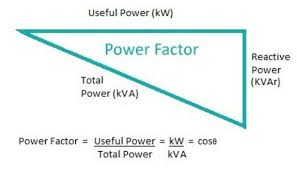 power factor for lighting load what is the significance of power factor quora