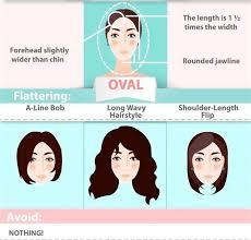 comment choisir sa coupe de cheveux femme les 25 meilleures idées de la catégorie formes de visage ovale sur