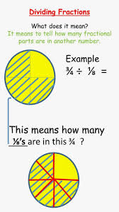 Envision Math Worksheets Best 10 Math Fractions Ideas On Pinterest Teaching Fractions