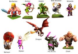clash of clans all troops list of troops available in clash of clans