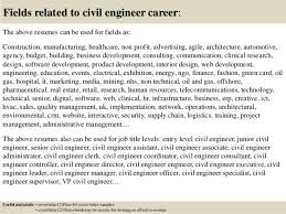 civil engineering manager cover letter