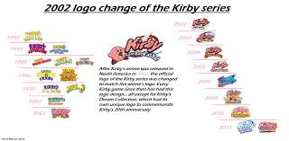 kirby right back at ya anime tv tropes