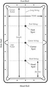 average pool table dimensions pool table sizes standard bar table dimensions dining table sizes