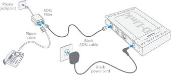 guide are you experiencing poor adsl connect rates or disconnections
