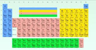 Periodic Table Ti Periodic Table Wallpaper Free Images Pictures And Templates