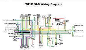 kazuma falcon 150 wiring diagram sunl 90 wiring diagram wiring