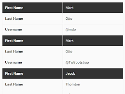 Css Responsive Table by Footable Jquery Responsive Html Table Plugin Free Jquery Plugins
