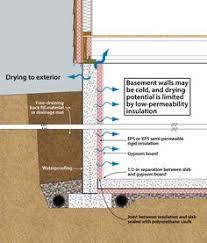 Exterior Basement Wall Insulation by Figure 2 14s Basement Pinterest Basement Walls Concrete