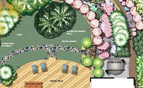 Home Landscaping Design Software Free Stylish Pro Landscape Design Home Landscape Software Features