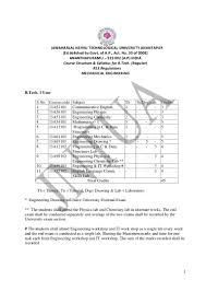 b tech mechanical engg r13 syllabus