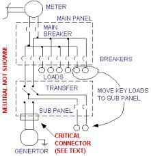 george maat u0027s generator connect faq