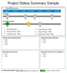 stoplight report template project weekly status report template ppt inquangcao info