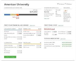 a new tool for comparing college financial aid award letters