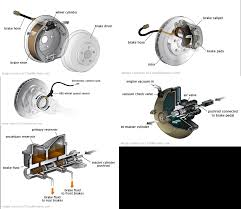 lexus repair toronto brake caliper replacement service u0026 cost fiix professional auto