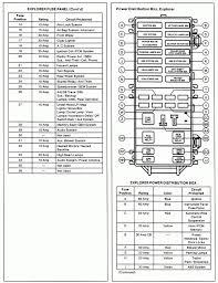 1994 ford explorer fuse box diagram 2002 ford explorer fuse box diagram 2007 ford explorer ac diagram