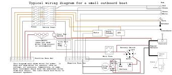 electrical wiring diagram pdf bonding neutral and ground at